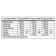 Biocom Immun Supreme Alga...
